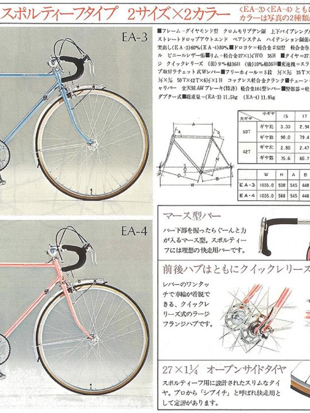 ebykr-1976-bridgestone-eurasia-catalog-5 (Bridgestone Eurasia: All-in-One Sports Bicycling System)