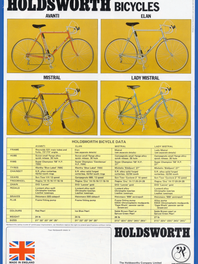 ebykr-holdsworth-range-1982-catalog-page-4 (Holdsworth: British Reliability, Personified)